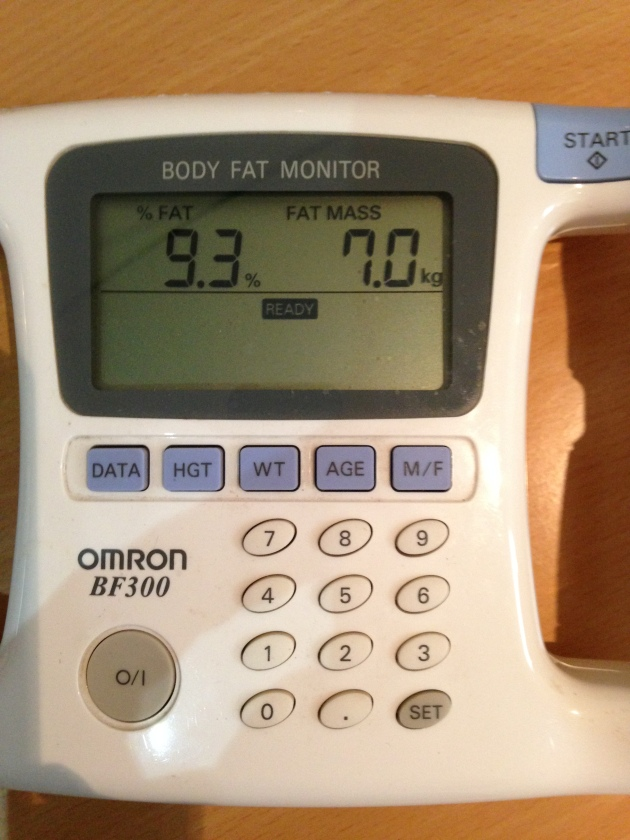 Gary Chaplin Body Fat